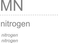 urbandna_nitrogen2